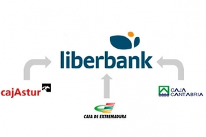 teléfono atención liberbank